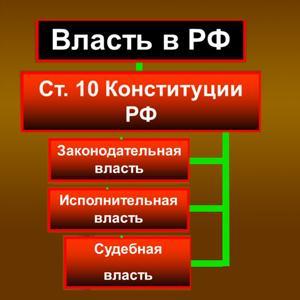 Органы власти Малаховки