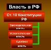 Органы власти в Малаховке